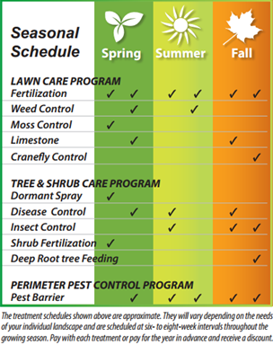 lawn mowing schedule template - Template